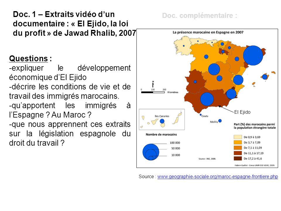 -expliquer le développement économique d'El Ejido