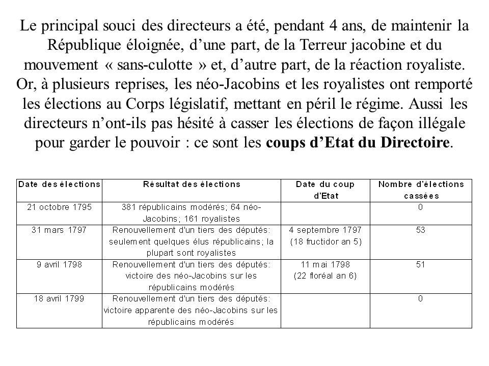 Le principal souci des directeurs a été, pendant 4 ans, de maintenir la République éloignée, d'une part, de la Terreur jacobine et du mouvement « sans-culotte » et, d'autre part, de la réaction royaliste.