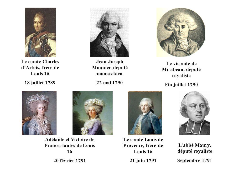 Le comte Charles d'Artois, frère de Louis 16