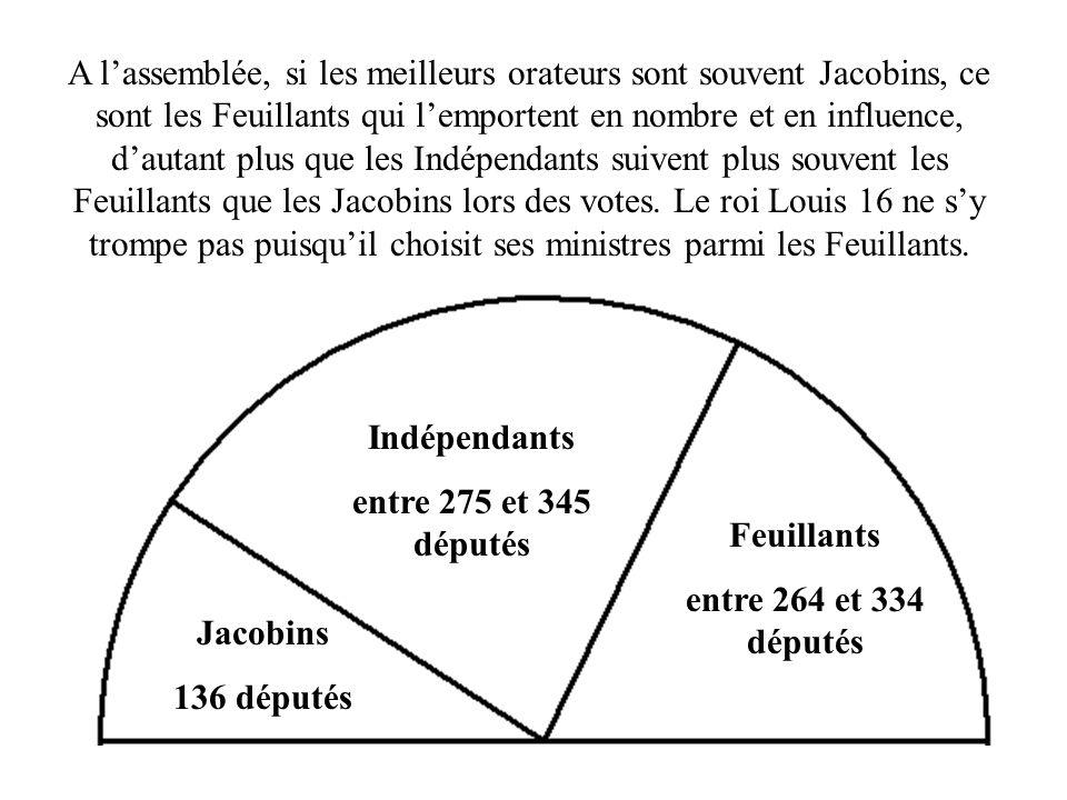 A l'assemblée, si les meilleurs orateurs sont souvent Jacobins, ce sont les Feuillants qui l'emportent en nombre et en influence, d'autant plus que les Indépendants suivent plus souvent les Feuillants que les Jacobins lors des votes. Le roi Louis 16 ne s'y trompe pas puisqu'il choisit ses ministres parmi les Feuillants.