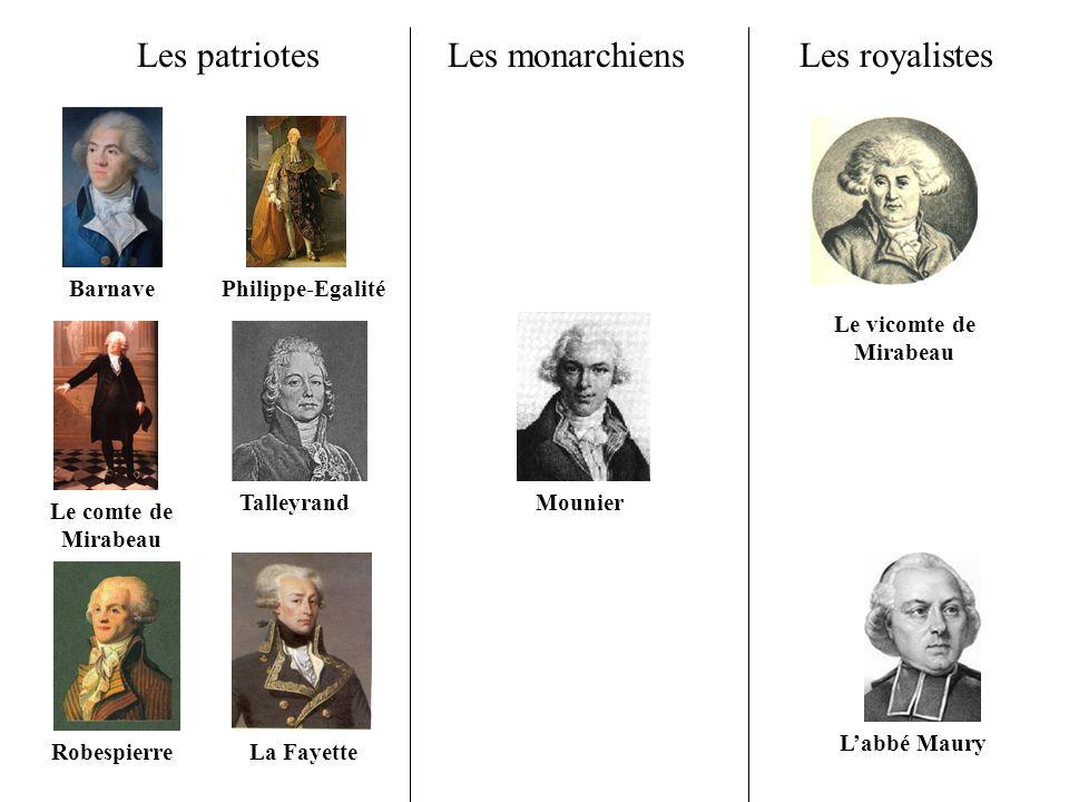 Les patriotes Les monarchiens Les royalistes Barnave Philippe-Egalité