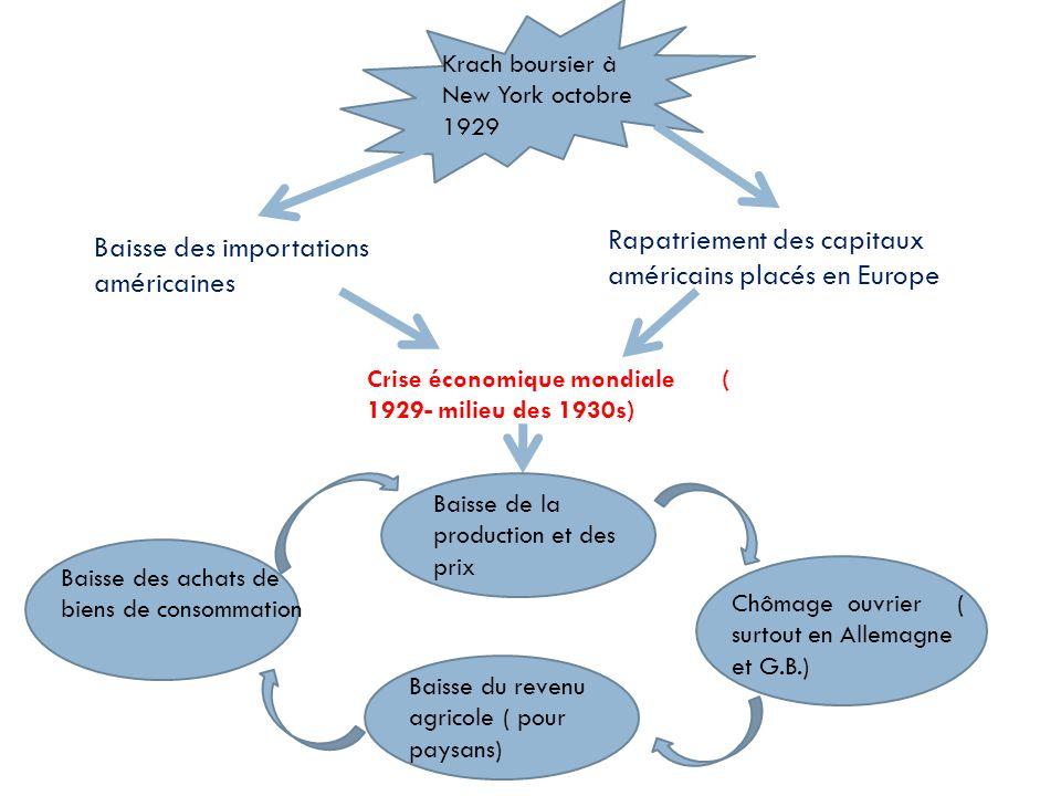 Rapatriement des capitaux américains placés en Europe