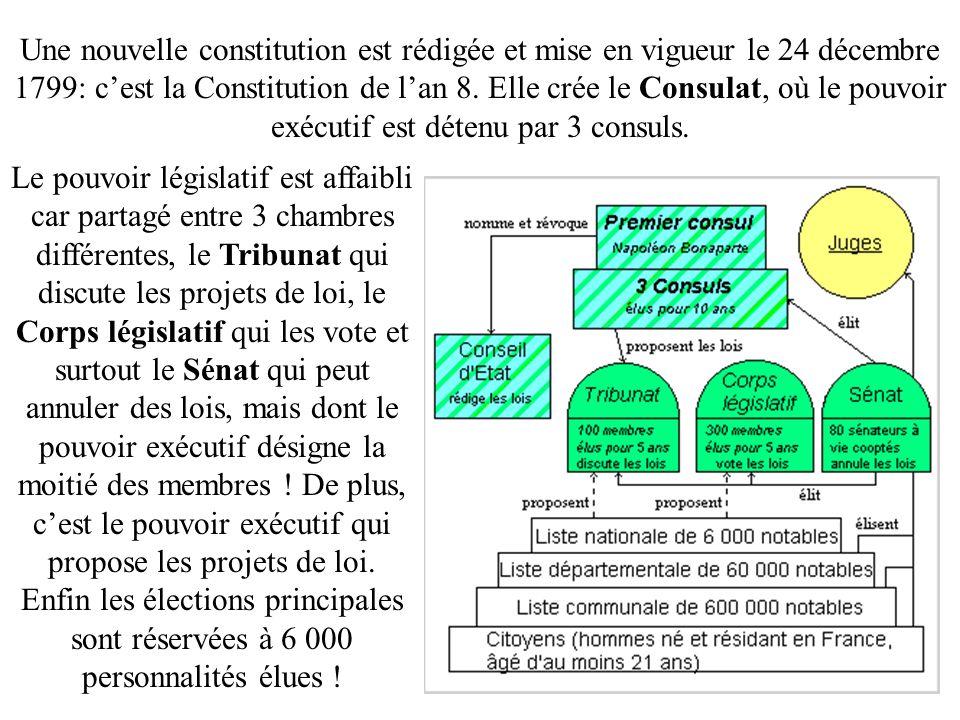 Une nouvelle constitution est rédigée et mise en vigueur le 24 décembre 1799: c'est la Constitution de l'an 8. Elle crée le Consulat, où le pouvoir exécutif est détenu par 3 consuls.