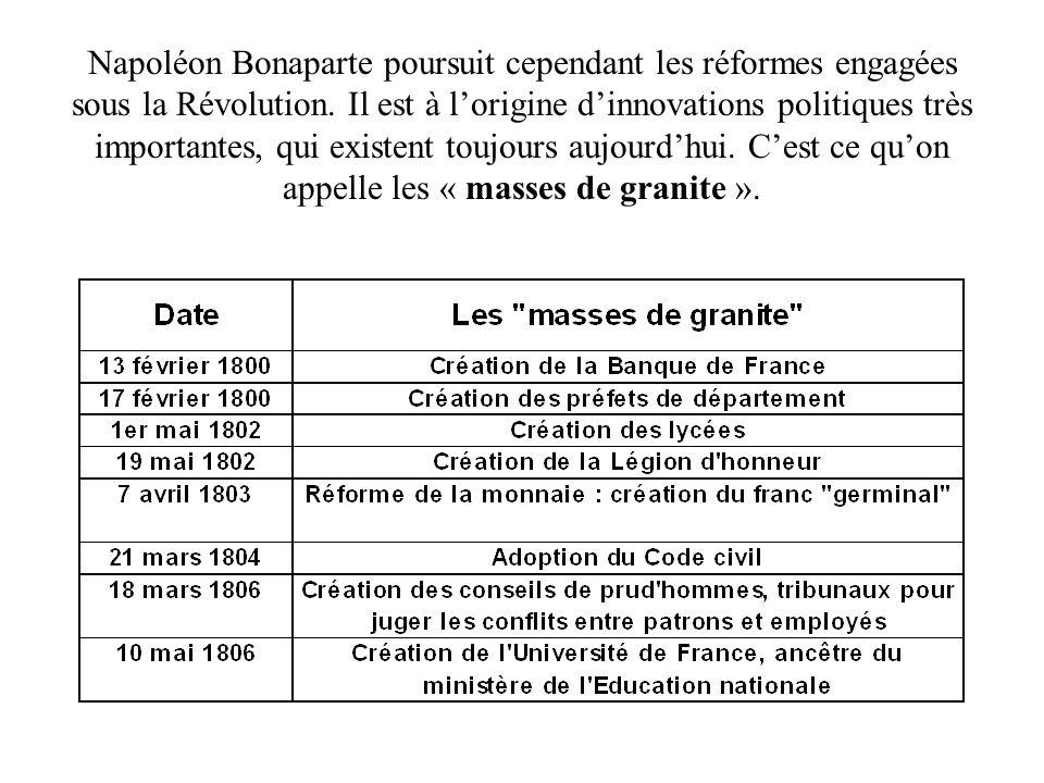 Napoléon Bonaparte poursuit cependant les réformes engagées sous la Révolution.
