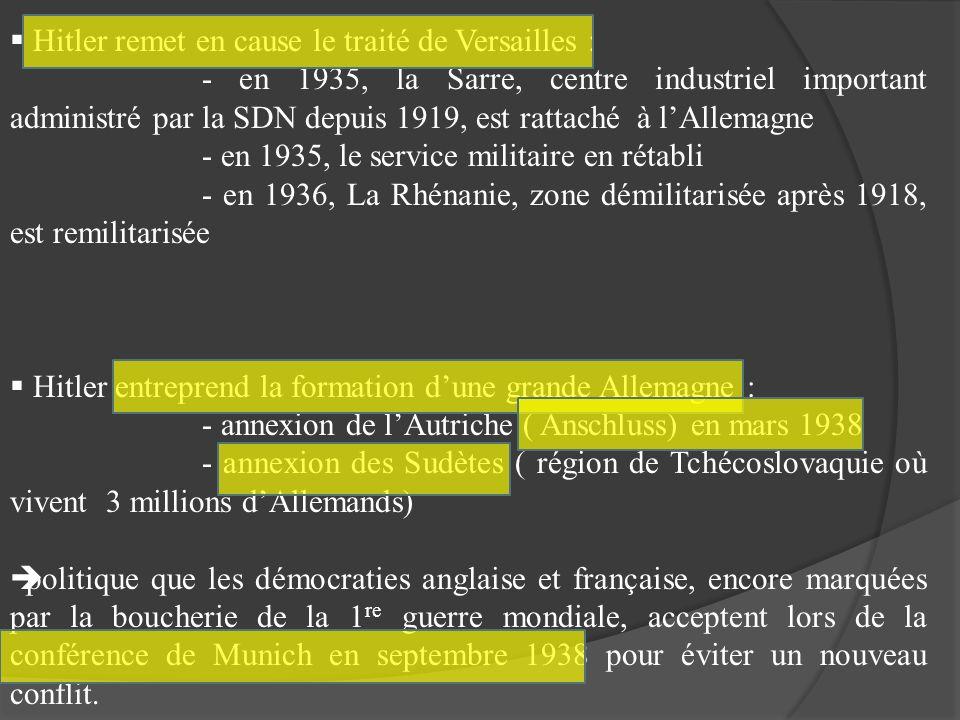 Hitler remet en cause le traité de Versailles :