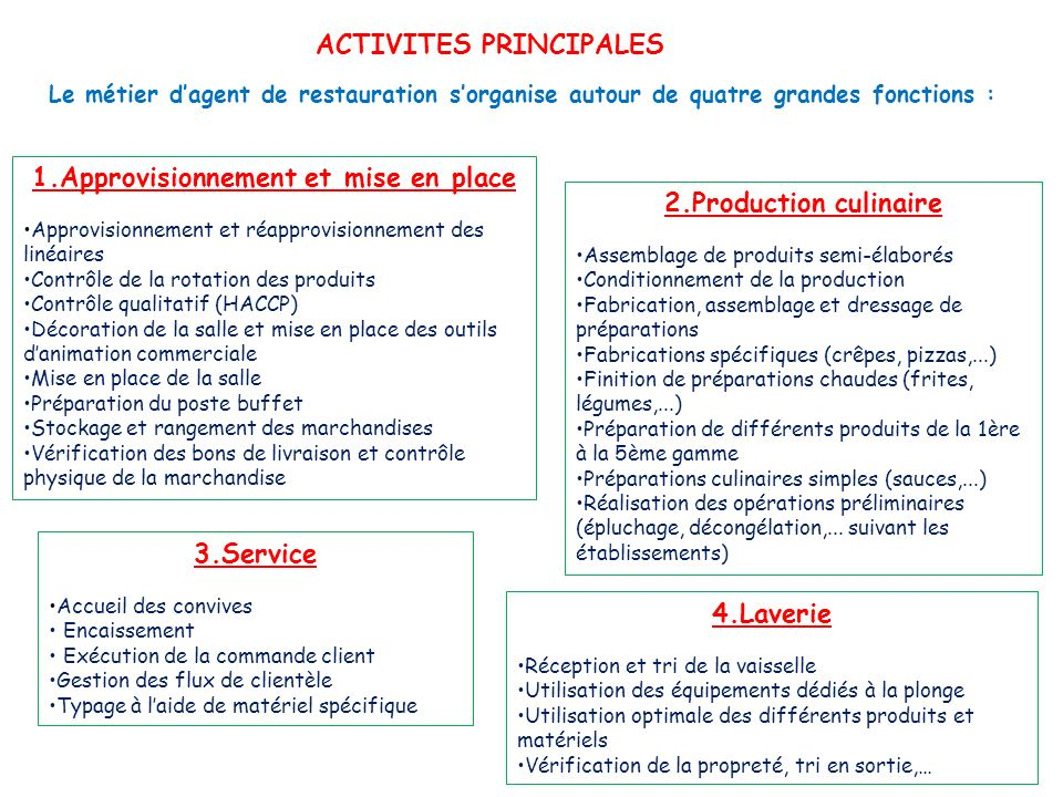 ACTIVITES PRINCIPALES 1.Approvisionnement et mise en place