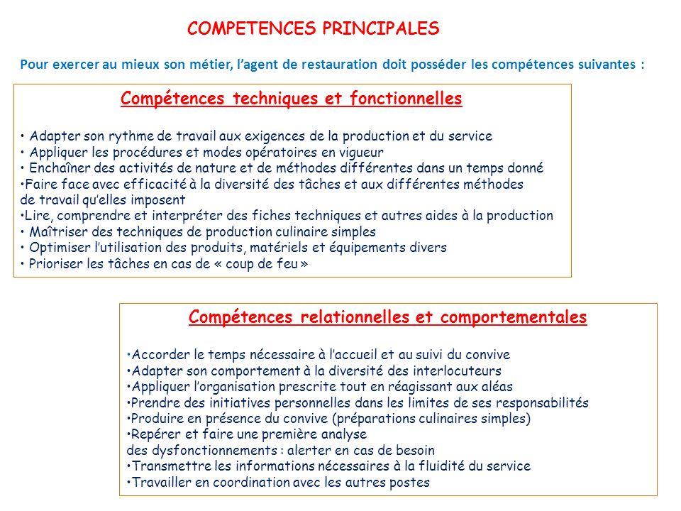 COMPETENCES PRINCIPALES
