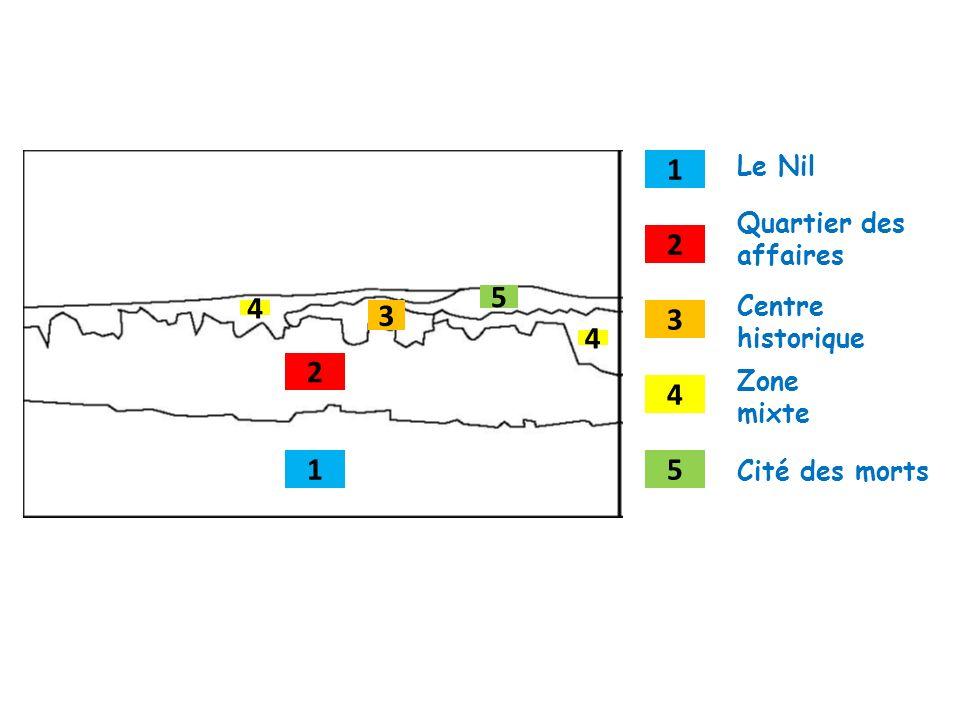 1 2 5 4 3 3 4 2 4 1 5 Le Nil Quartier des affaires Centre historique