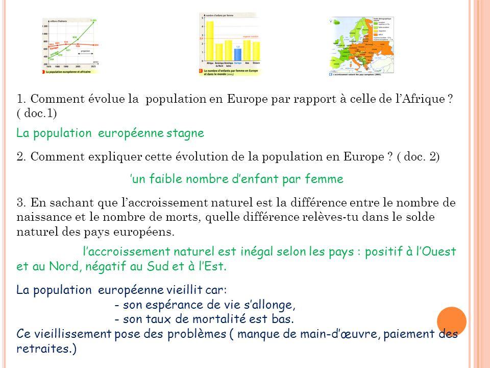1. Comment évolue la population en Europe par rapport à celle de l'Afrique ( doc.1)