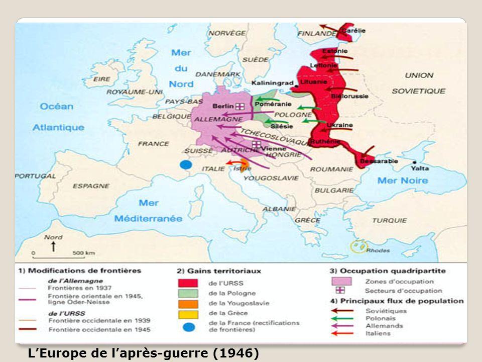 L'Europe de l'après-guerre (1946)