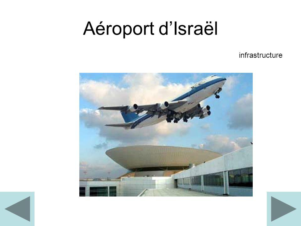 Aéroport d'Israël infrastructure