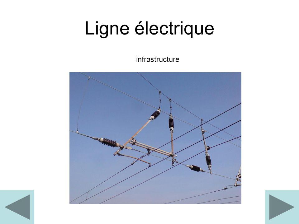 Ligne électrique infrastructure