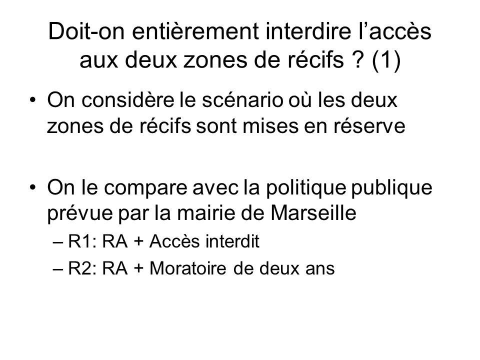 Doit-on entièrement interdire l'accès aux deux zones de récifs (1)
