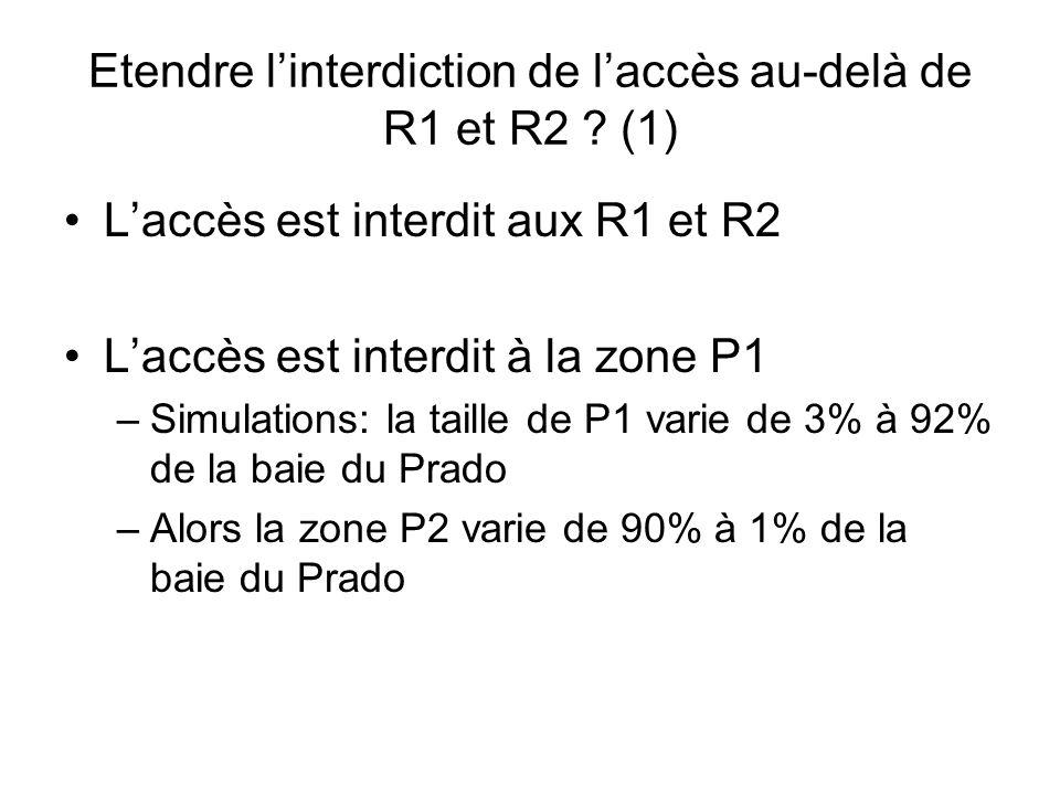 Etendre l'interdiction de l'accès au-delà de R1 et R2 (1)
