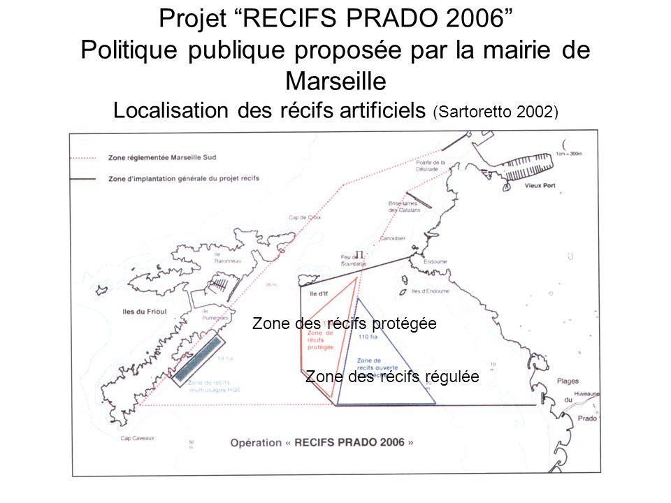 Projet RECIFS PRADO 2006 Politique publique proposée par la mairie de Marseille Localisation des récifs artificiels (Sartoretto 2002)