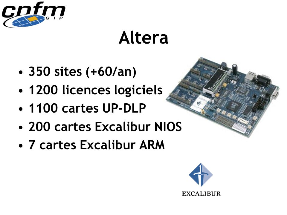 Altera 350 sites (+60/an) 1200 licences logiciels 1100 cartes UP-DLP