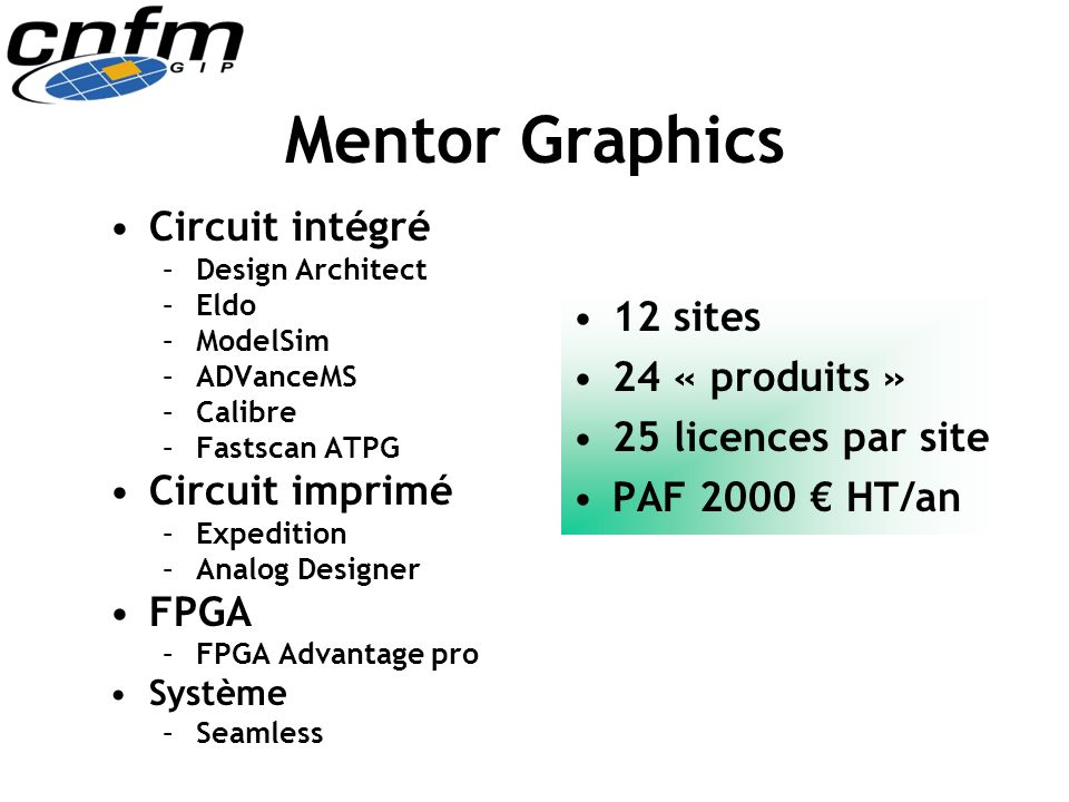 Mentor Graphics Circuit intégré 12 sites 24 « produits »