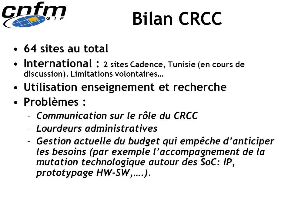 Bilan CRCC 64 sites au total