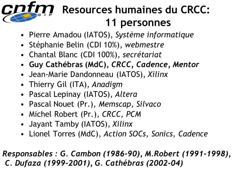 Resources humaines du CRCC: 11 personnes
