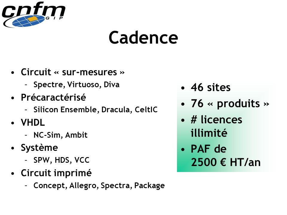 Cadence 46 sites 76 « produits » # licences illimité