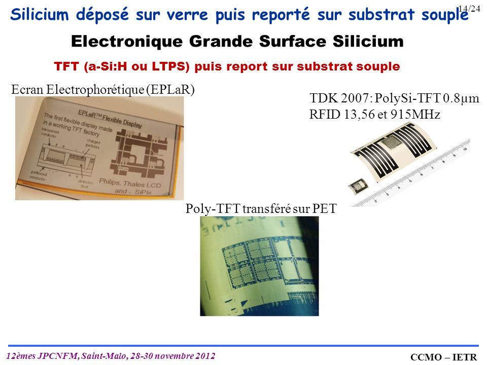 Silicium déposé sur verre puis reporté sur substrat souple