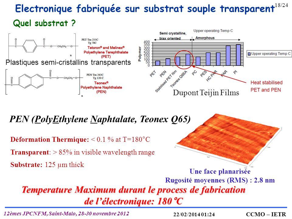Electronique fabriquée sur substrat souple transparent