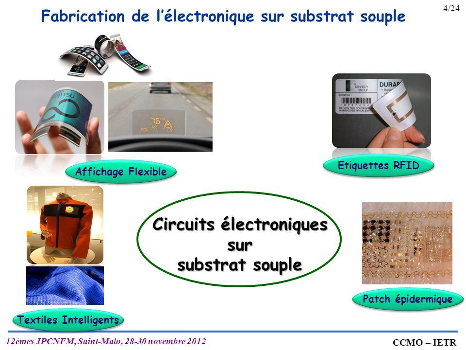 Fabrication de l'électronique sur substrat souple