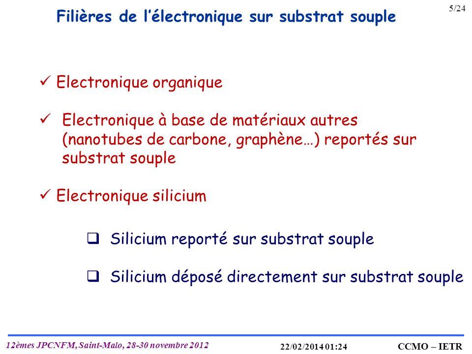 Filières de l'électronique sur substrat souple