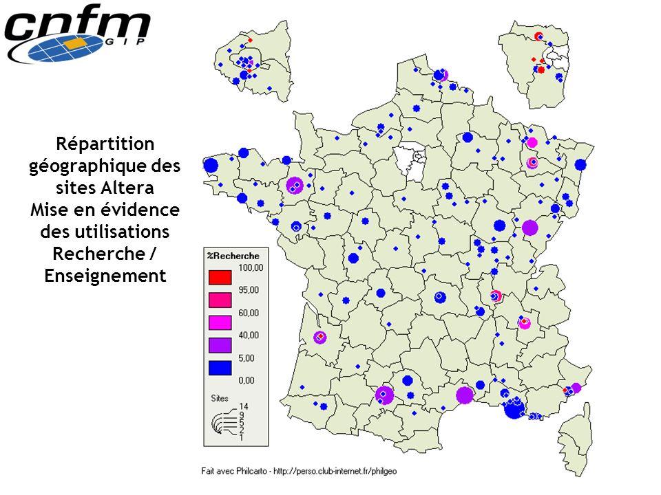 Répartition géographique des sites Altera Mise en évidence des utilisations Recherche / Enseignement