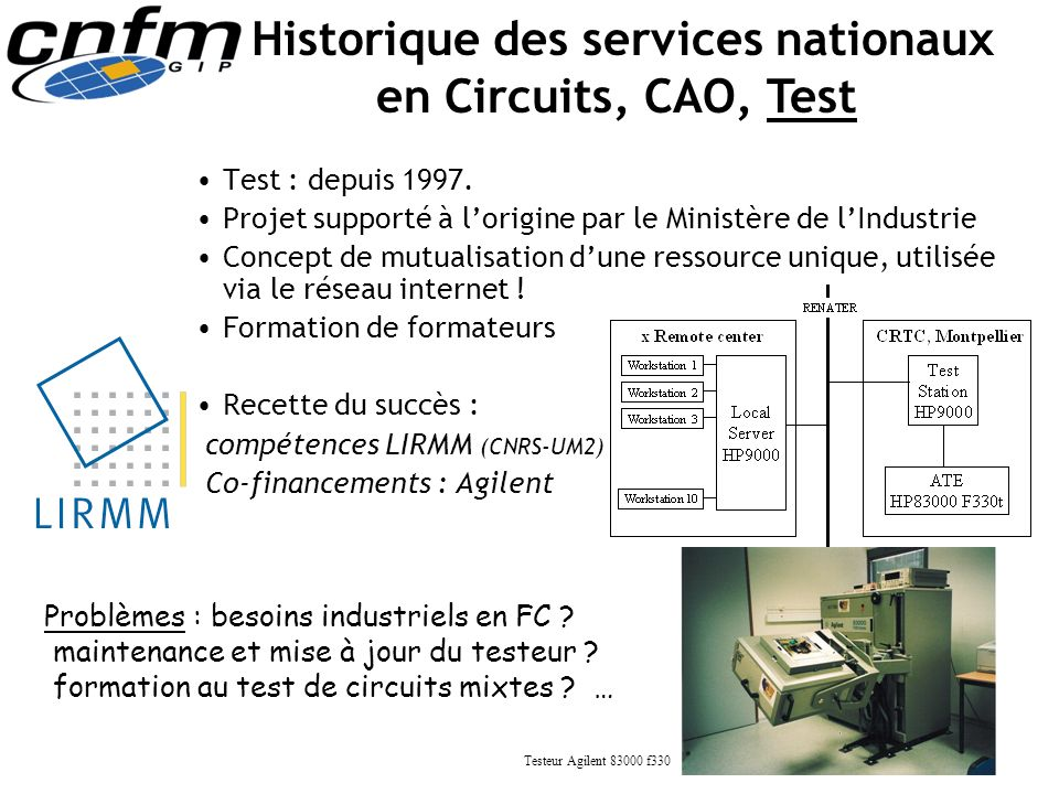Historique des services nationaux en Circuits, CAO, Test