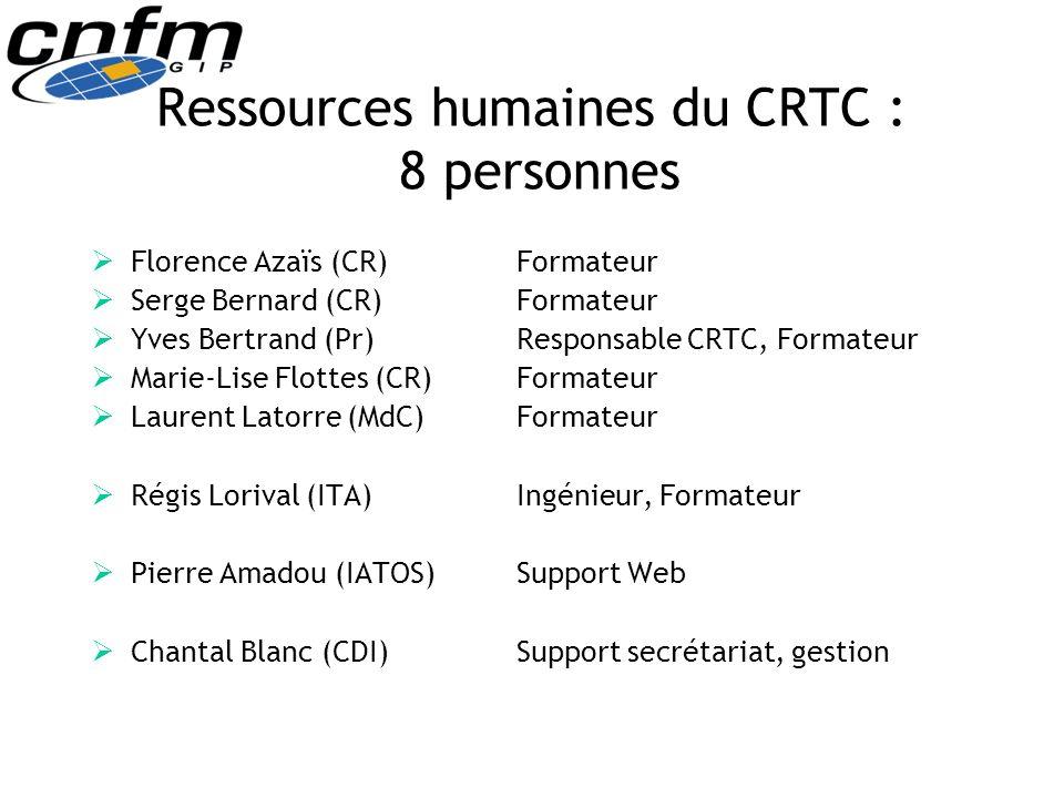Ressources humaines du CRTC : 8 personnes
