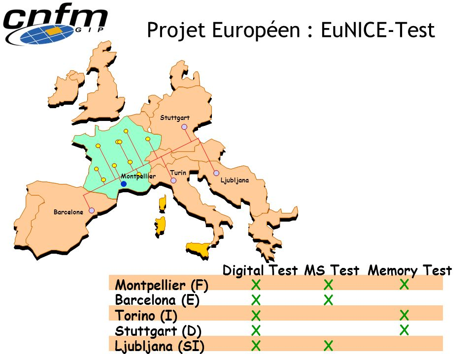 Projet Européen : EuNICE-Test