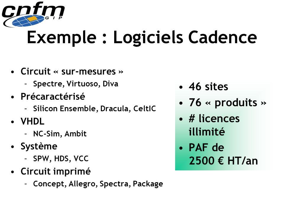 Exemple : Logiciels Cadence