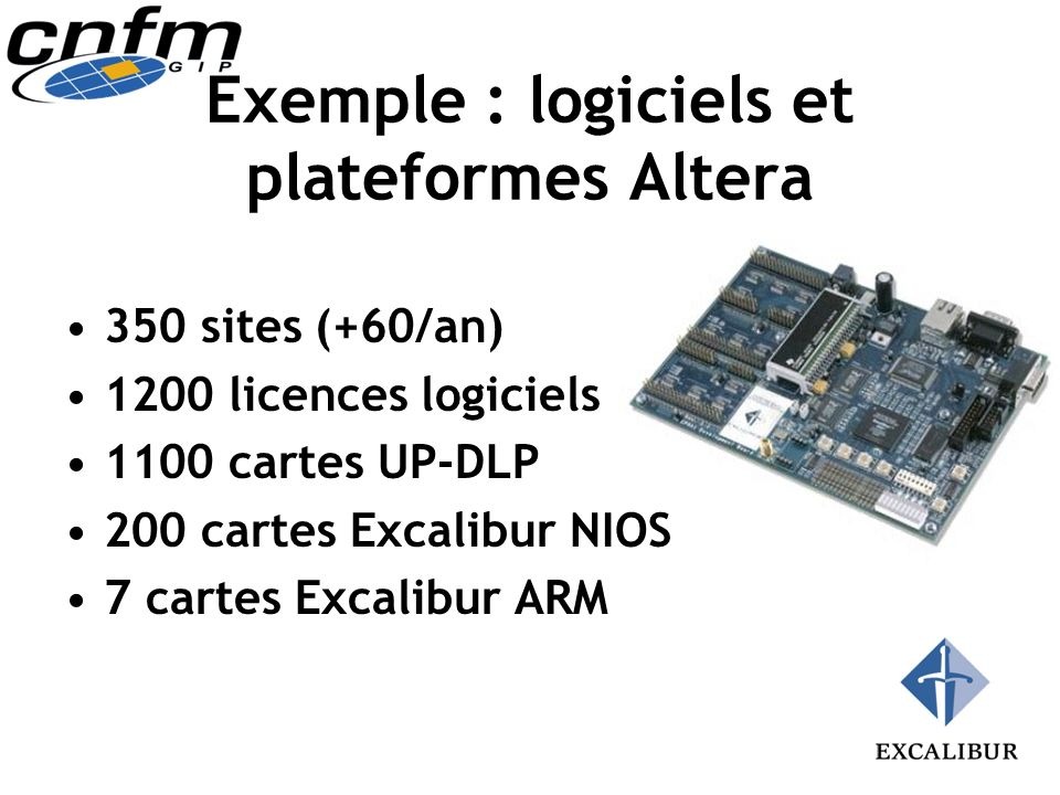 Exemple : logiciels et plateformes Altera