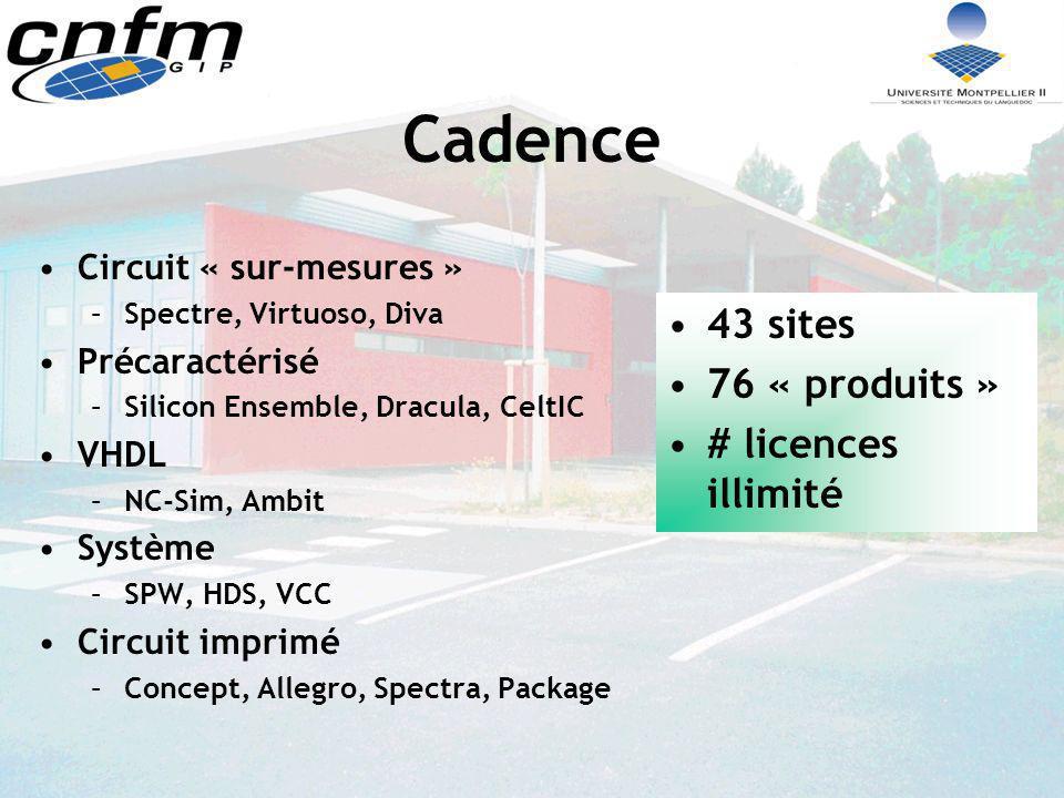 Cadence 43 sites 76 « produits » # licences illimité