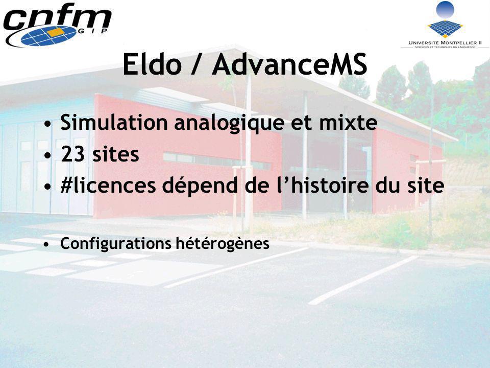 Eldo / AdvanceMS Simulation analogique et mixte 23 sites