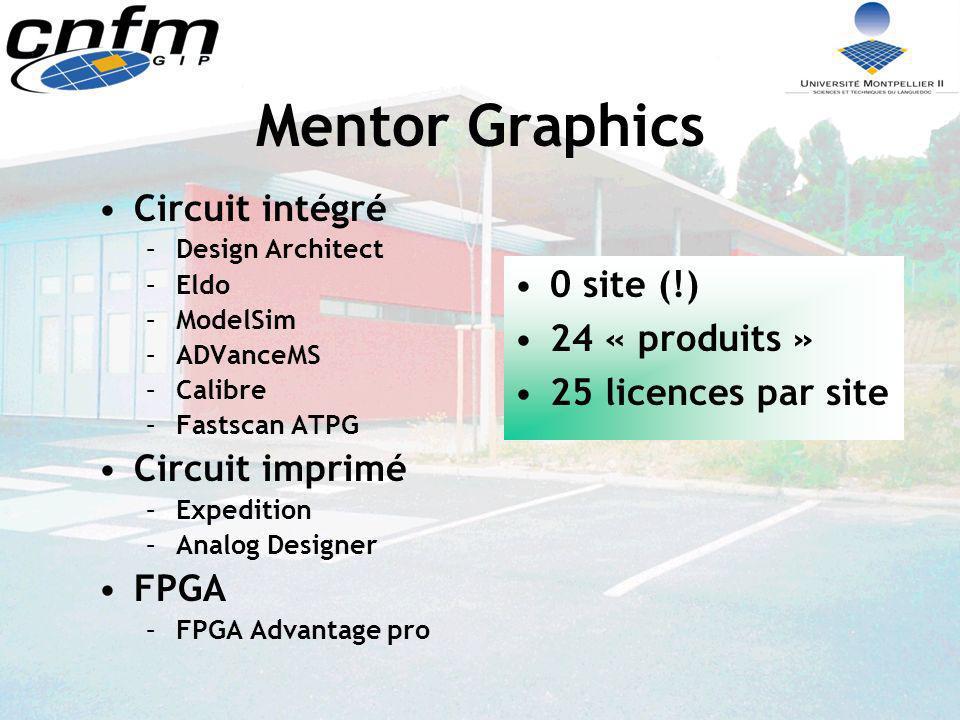 Mentor Graphics Circuit intégré 0 site (!) 24 « produits »