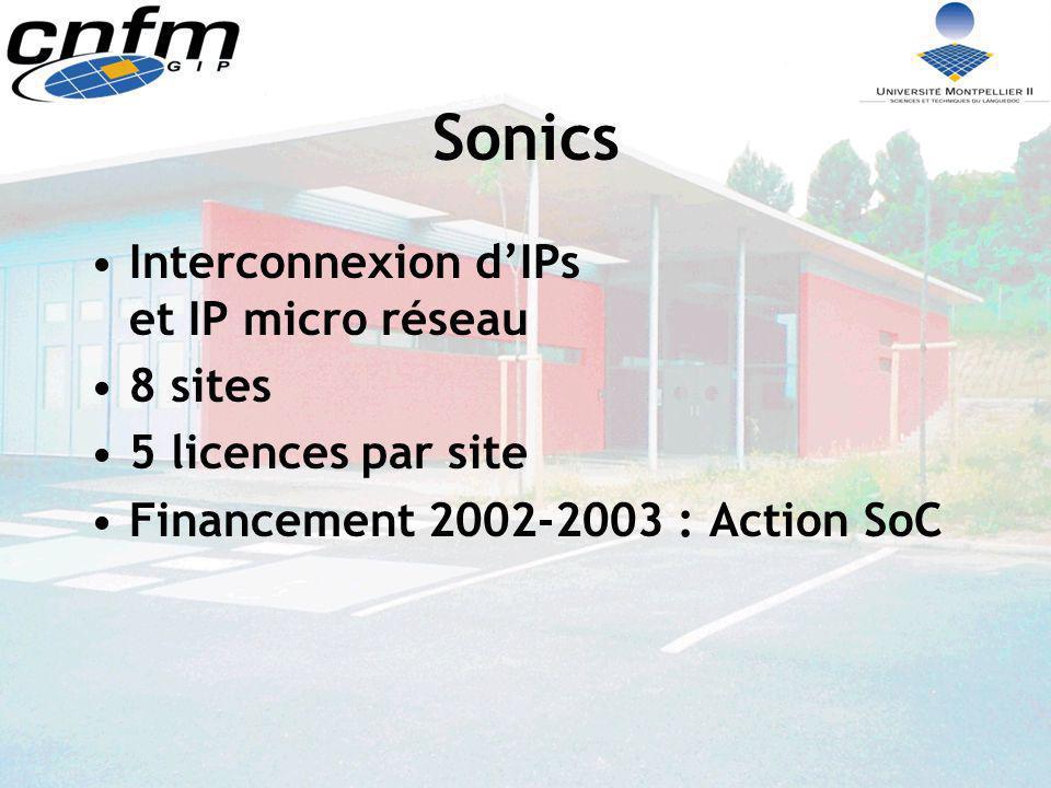 Sonics Interconnexion d'IPs et IP micro réseau 8 sites