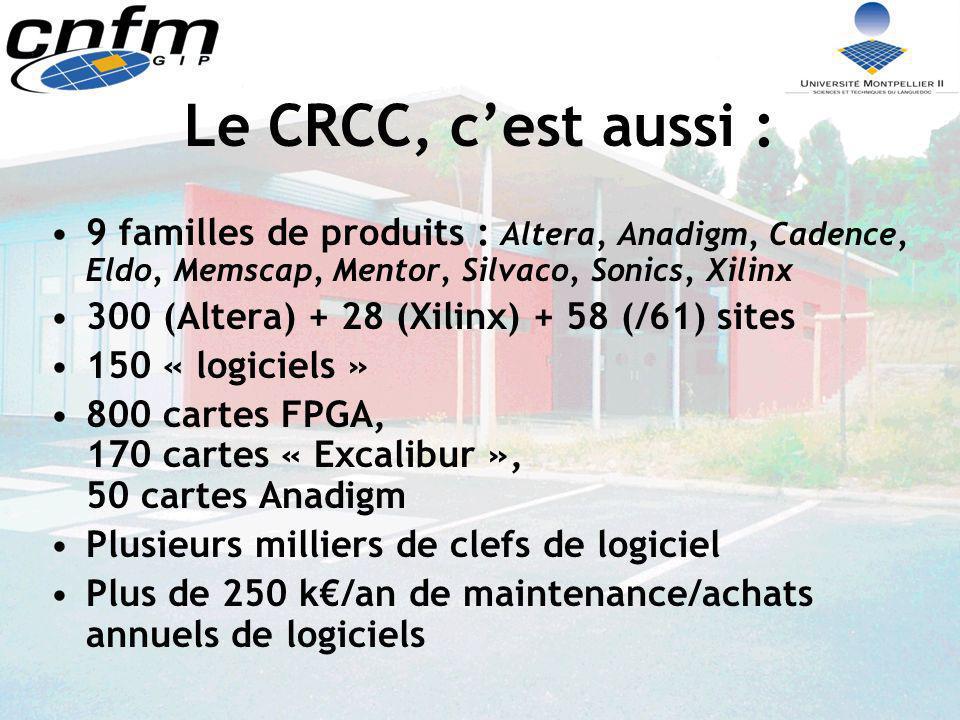Le CRCC, c'est aussi :9 familles de produits : Altera, Anadigm, Cadence, Eldo, Memscap, Mentor, Silvaco, Sonics, Xilinx.