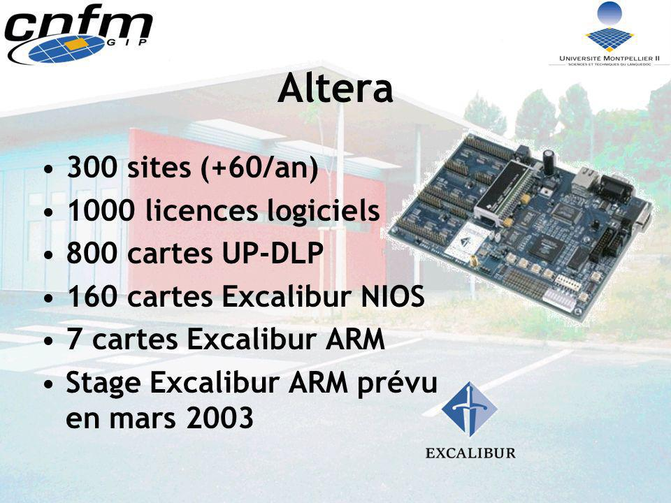 Altera 300 sites (+60/an) 1000 licences logiciels 800 cartes UP-DLP