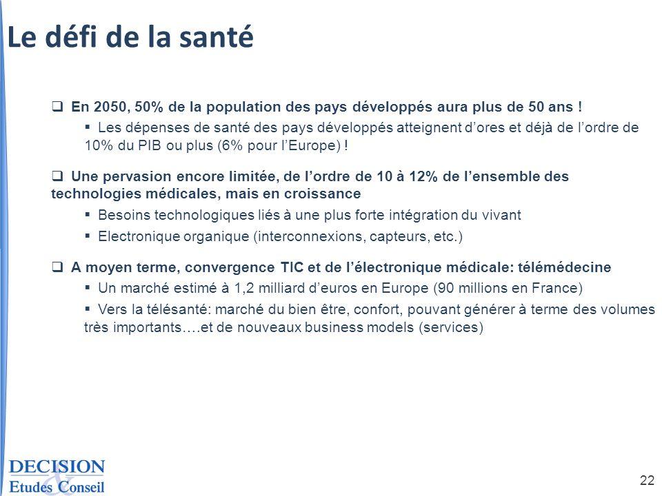 Le défi de la santé En 2050, 50% de la population des pays développés aura plus de 50 ans !