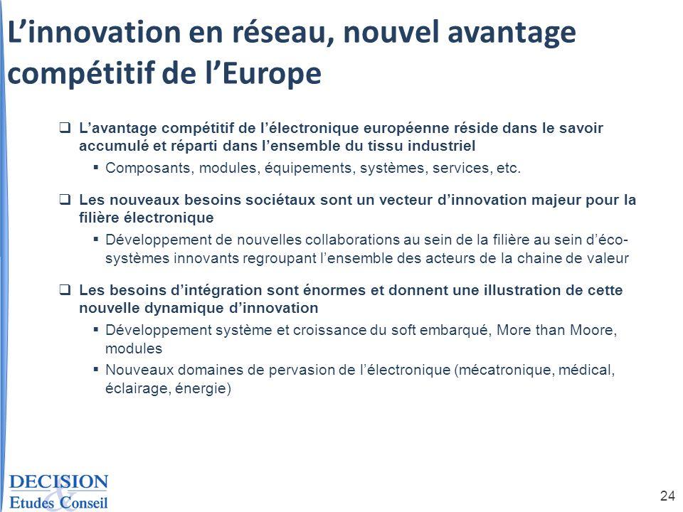 L'innovation en réseau, nouvel avantage compétitif de l'Europe
