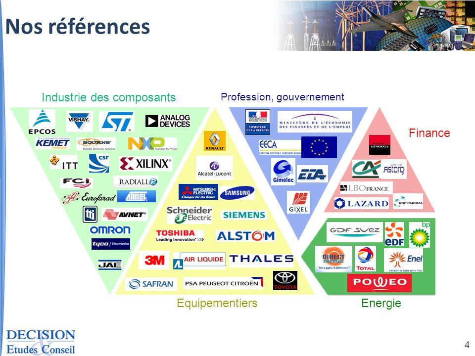 Nos références Industrie des composants Finance Energie Equipementiers