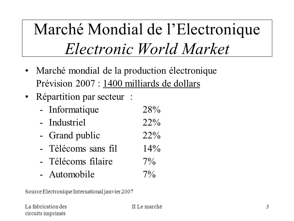 Marché Mondial de l'Electronique Electronic World Market