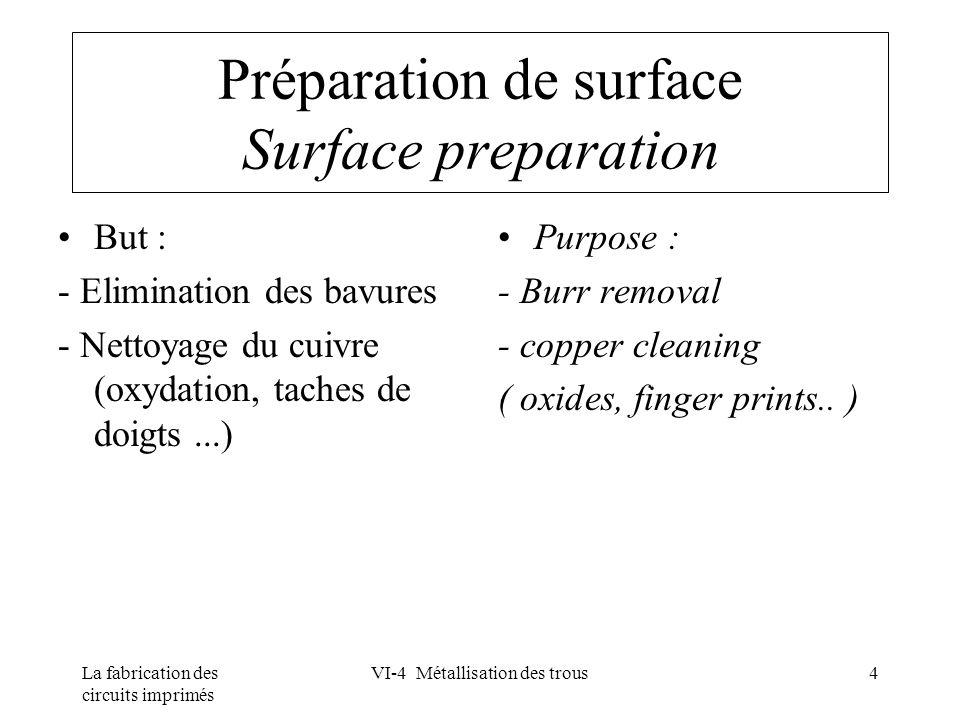 Préparation de surface Surface preparation