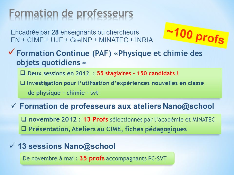 ~100 profs Formation de professeurs