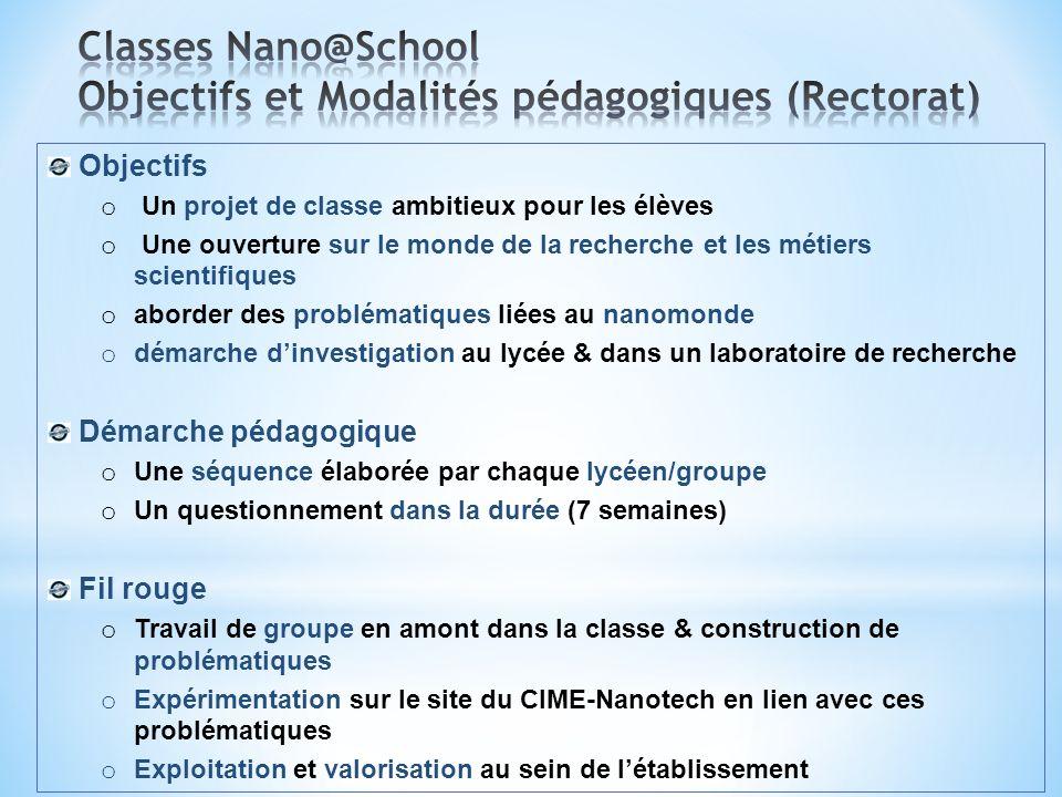 Classes Nano@School Objectifs et Modalités pédagogiques (Rectorat)