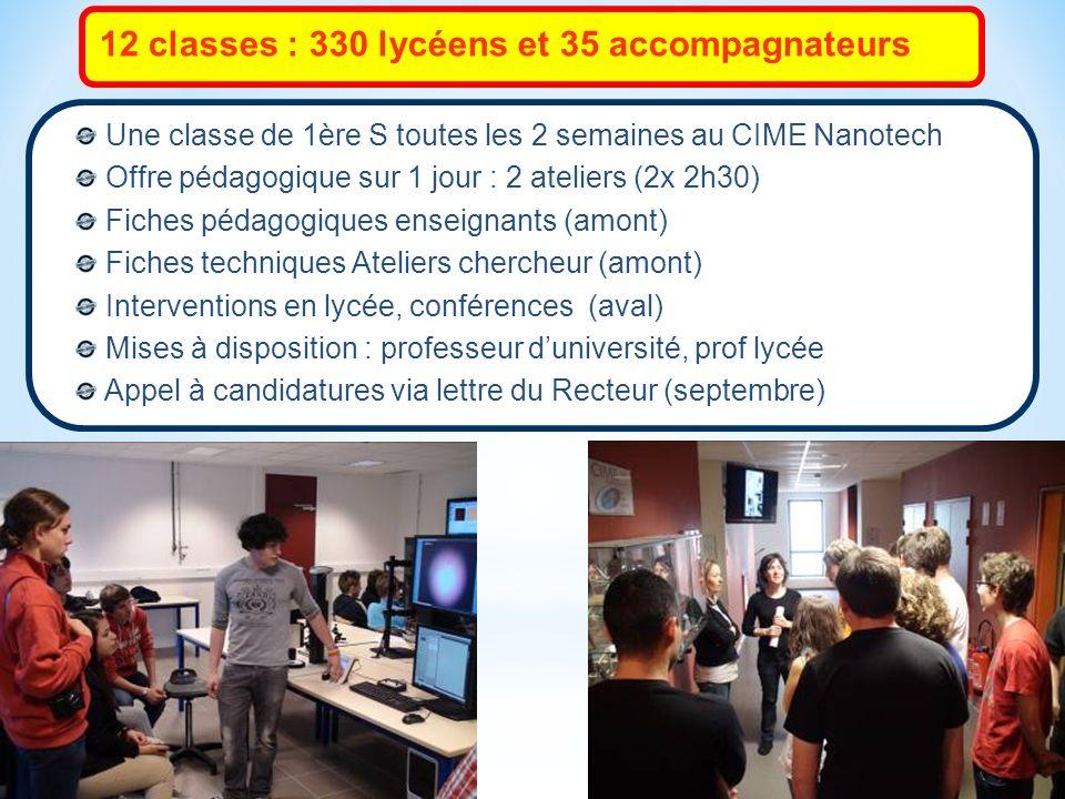 12 classes : 330 lycéens et 35 accompagnateurs