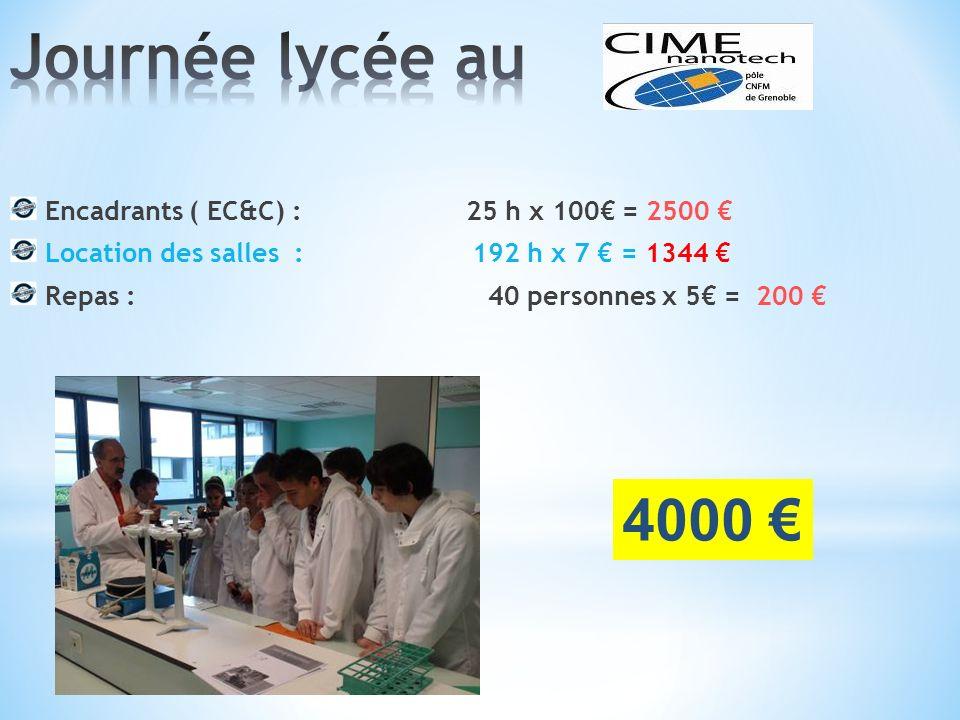 Journée lycée au 4000 € Encadrants ( EC&C) : 25 h x 100€ = 2500 €