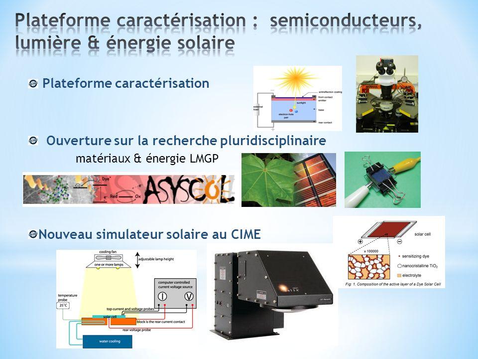 Plateforme caractérisation : semiconducteurs, lumière & énergie solaire